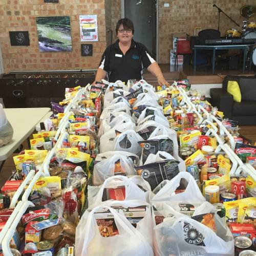 Covid-19 Appeal to raise $1million for local charities